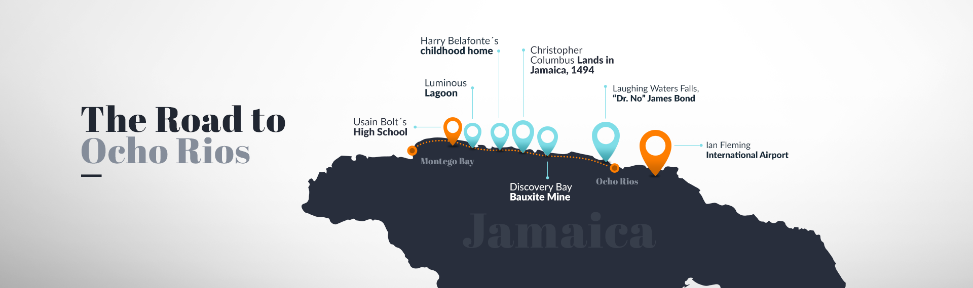 Map of Jamaica with route from Montego Bay to Ocho Rios